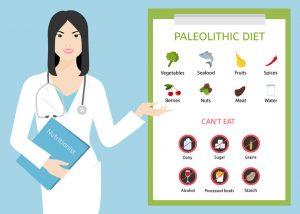 Die Paleo-Ernährung